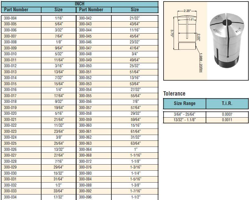 Lyndex 300-020 3J Round Collet 2.20 Top Diameter 2 Bottom Diameter 3.75 Length 5//16 Opening Size